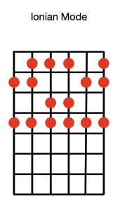 Ionian Mode Guitar Scale shape